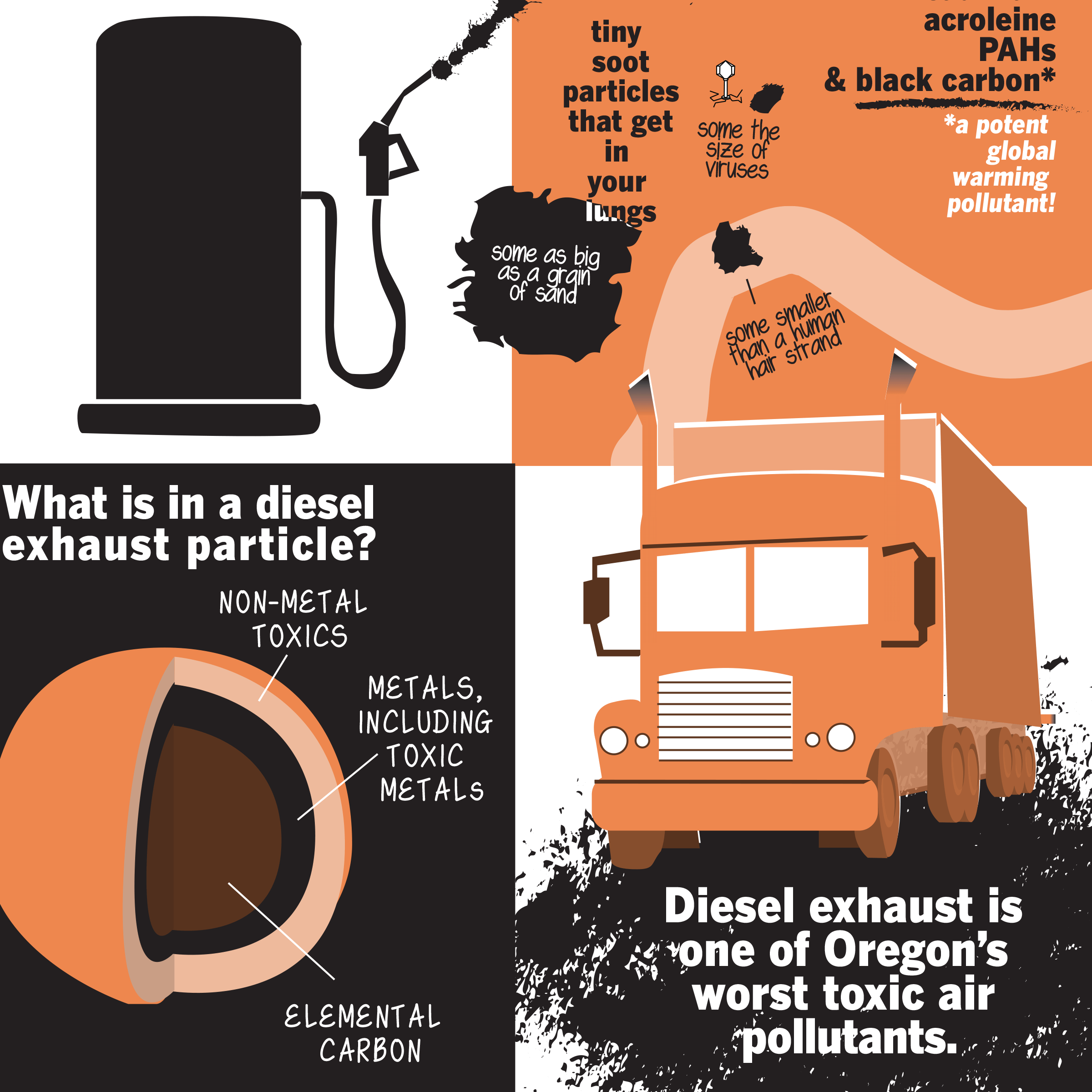 Protecting oregon from diesel. Factories clipart dirty air