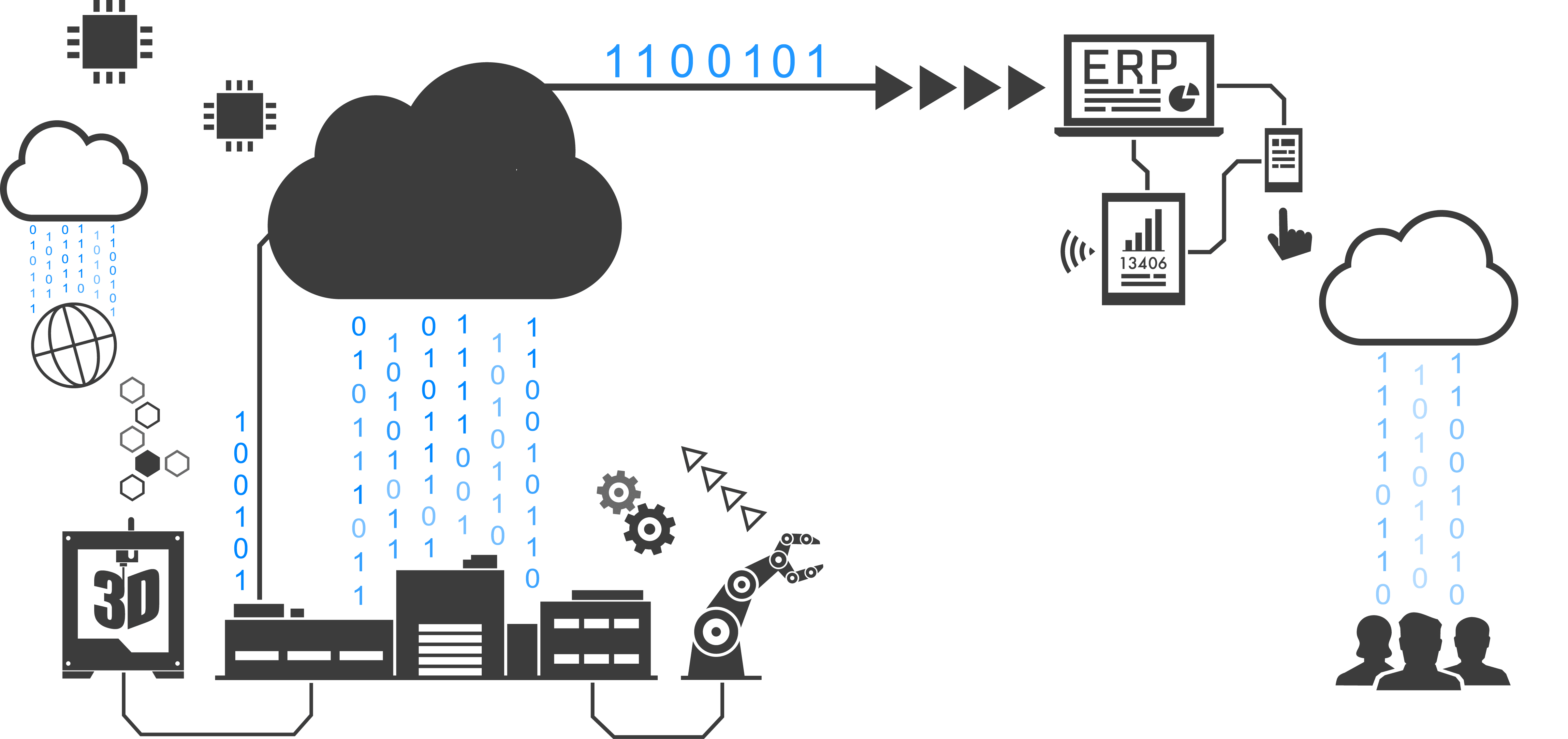 Factory clipart factory operator. Industry solutions digital transformation