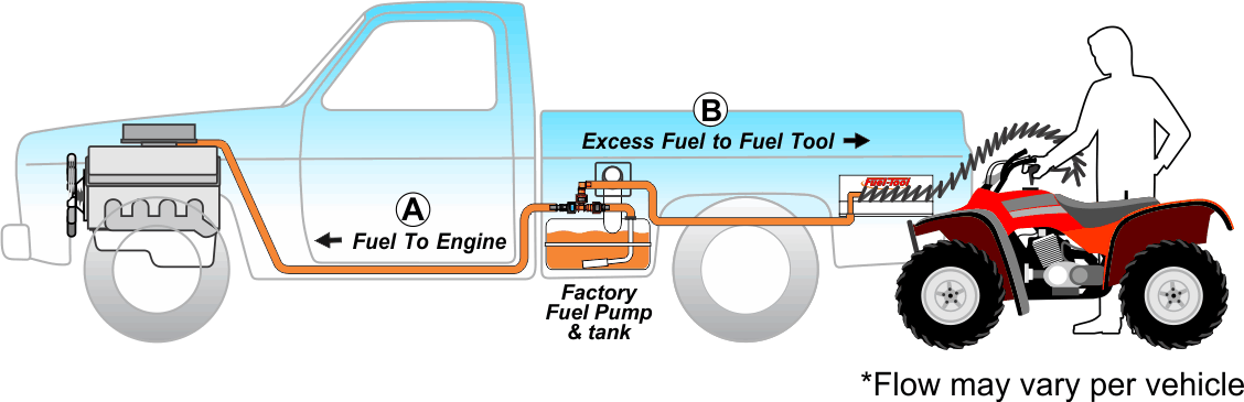 factories clipart gas thing