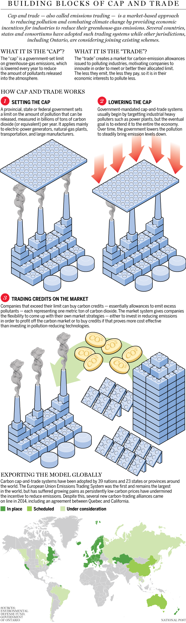 How cap and trade. Factories clipart greenhouse gas emission