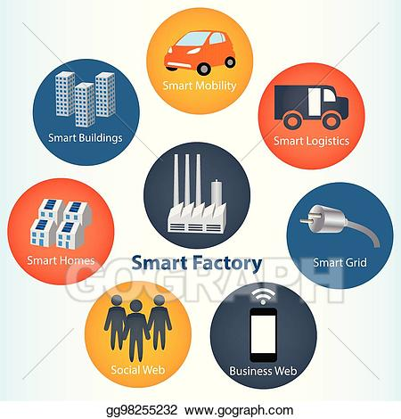 Vector illustration smart or. Factory clipart industrial product