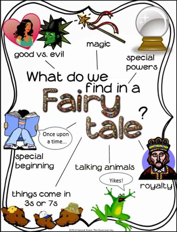 Fairytale clipart traditional tale. Why teach fairy tales