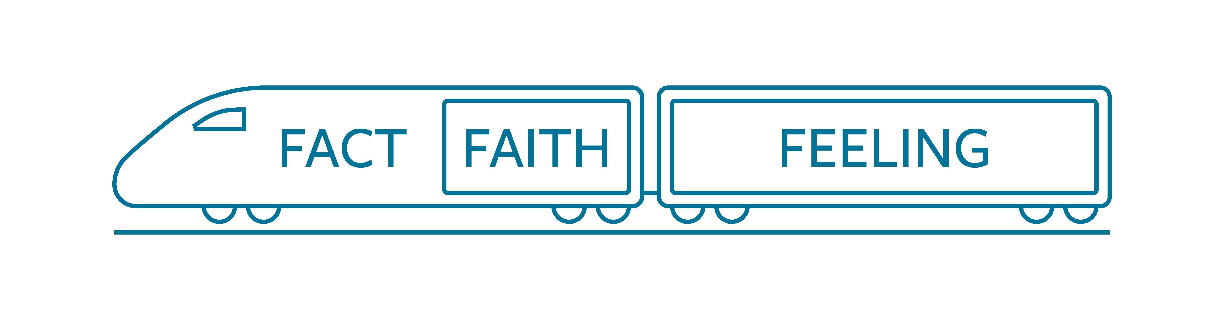Have you made the. Faith clipart spiritual development