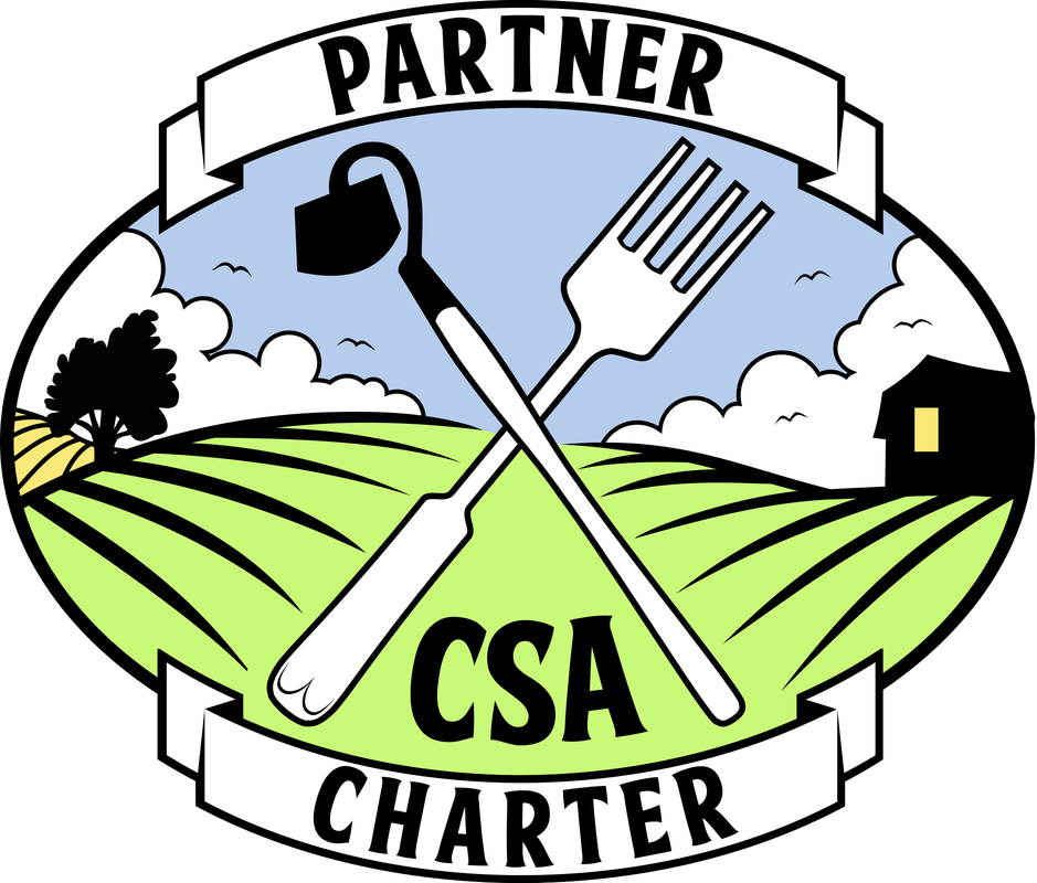 Farming clipart agriculture logo. Csa charter three sisters