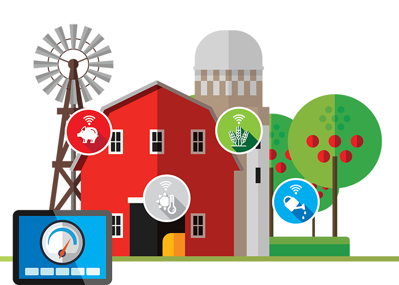 Farming clipart agro based industry. Industries ell labs smart