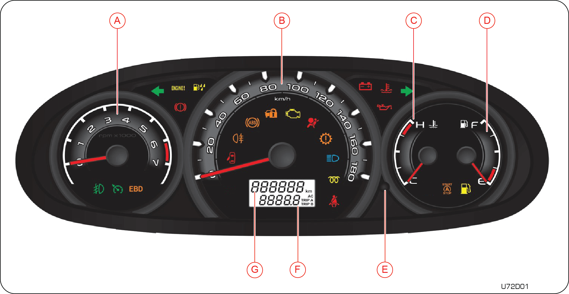 Fast clipart odometer. Mahindra owners manual instrumental