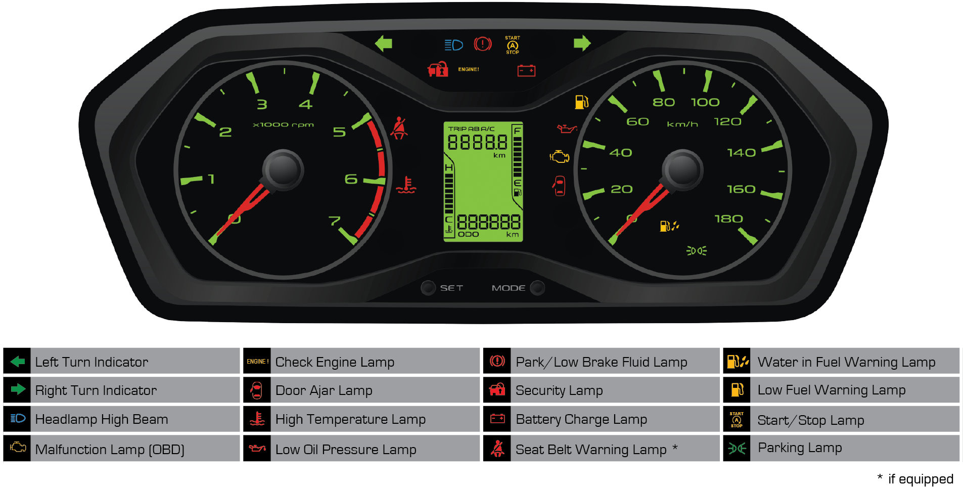 Fast clipart odometer. Main frame graphic