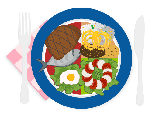 Fat clipart different food. Free meal download clip
