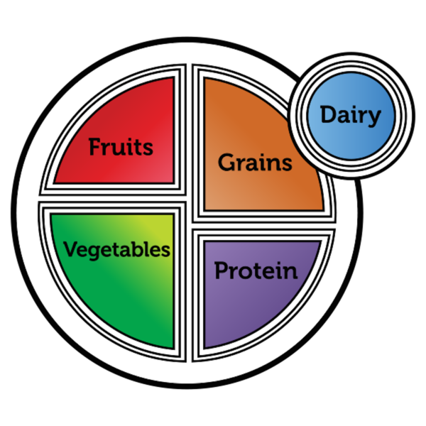Tattoos nutrition education store. Fat clipart nutritional status