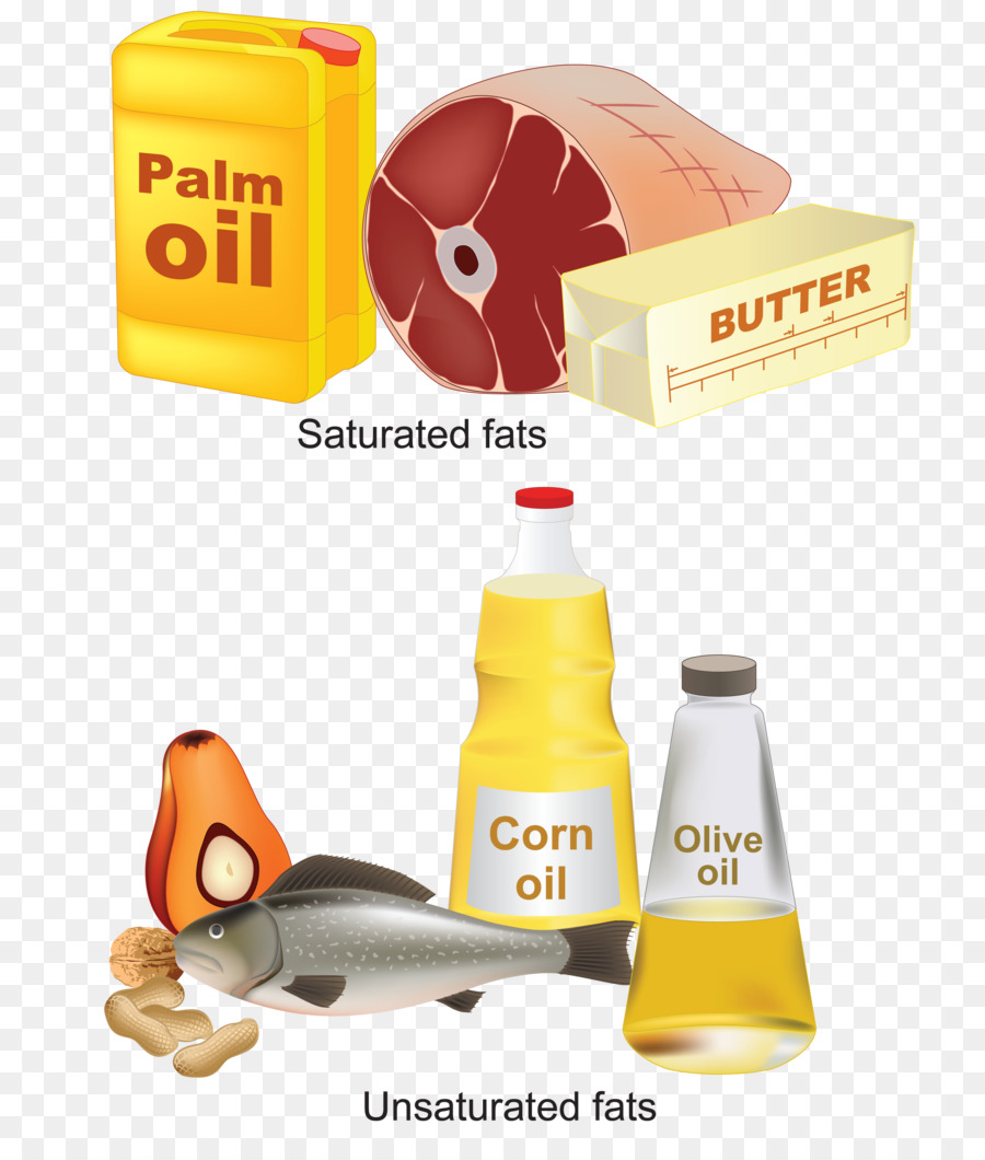 Oil background . Fat clipart unsaturated fat