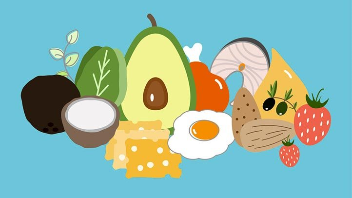 Feast clipart healthy eating habit. On the keto diet