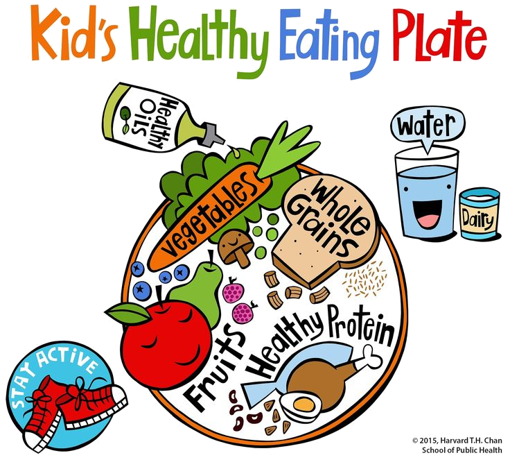 Feast clipart proper eating. Healthy habit transparent png