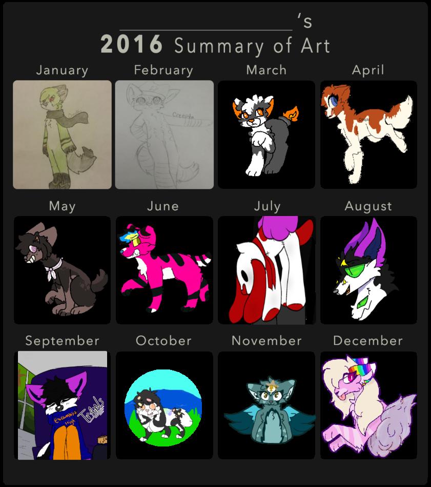 summary of art. February clipart april 2016