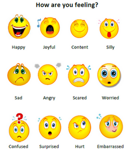 Free feelings cliparts download. Emotions clipart emotion chart