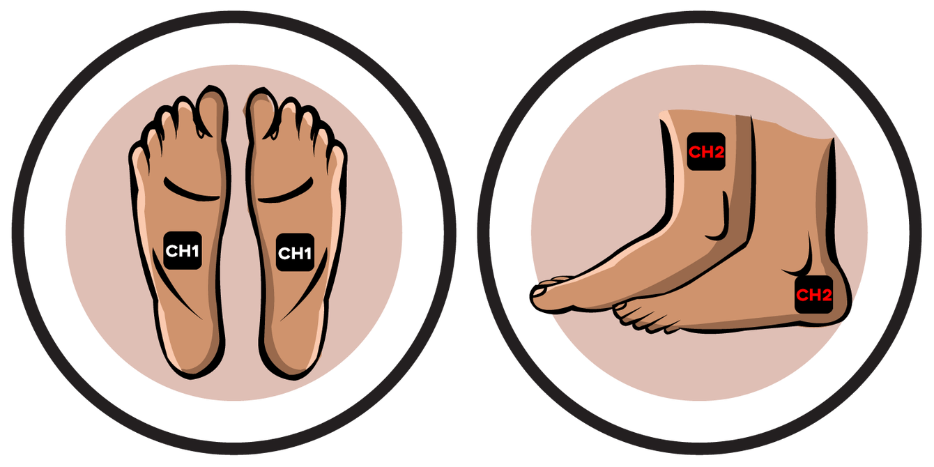 Ireliev electrode pad placements. Feet clipart foot heel