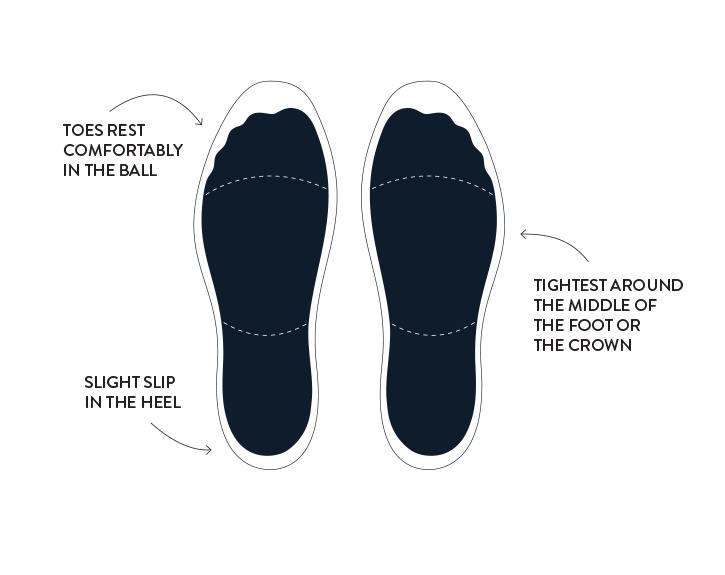 Fit guide lucchese boots. Sock clipart fitting shoe