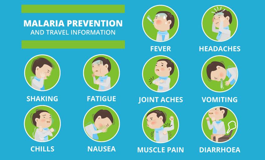 Fever clipart malaria symptom. Prevention and travel information