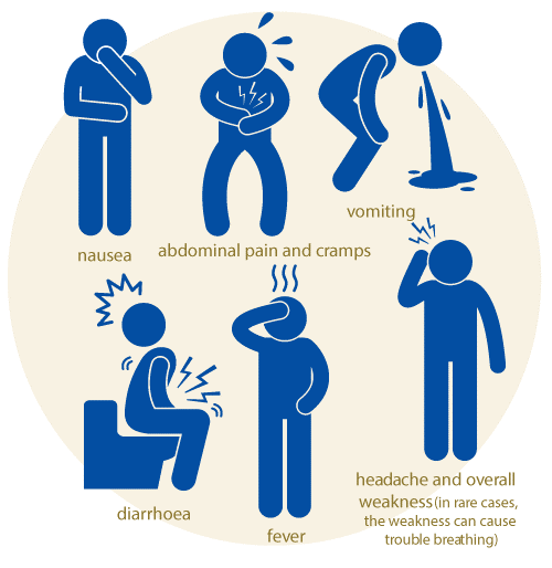 Flu clipart stomach flu. Gastroenteritis the koinonia homes