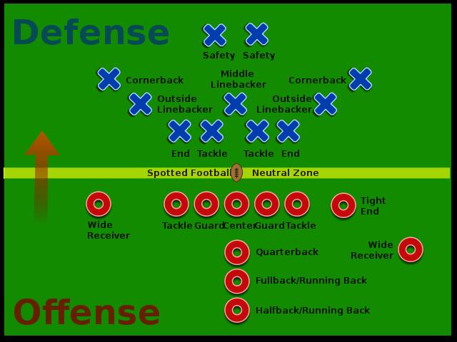 Football hillsborough dukes cheer. Fight clipart defensive