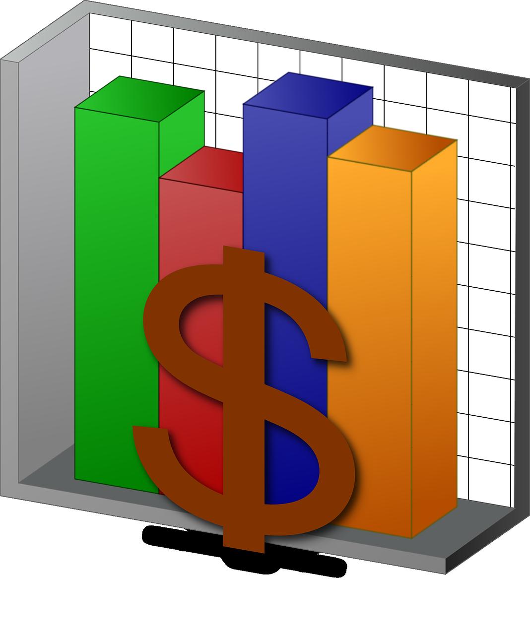 Chart financing finances free. Finance clipart budget project