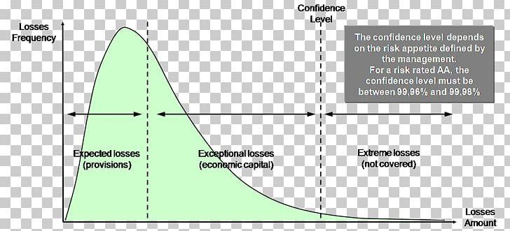 Financial clipart economic capital. Line angle diagram png