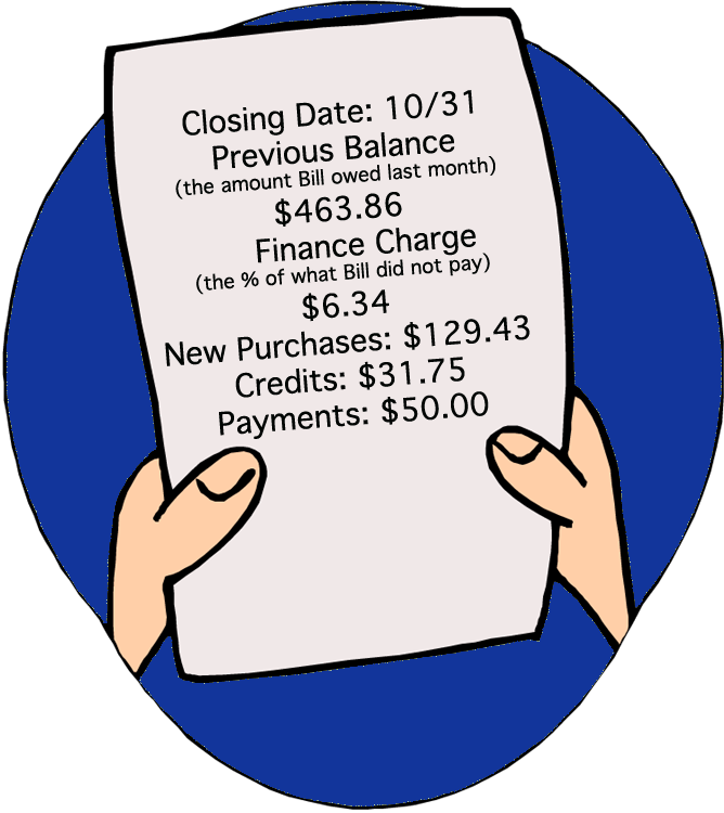 Finance clipart finance charge. Credit and simple loans