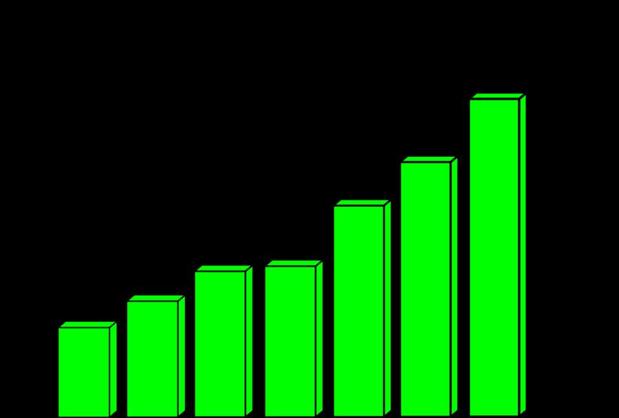 Finance clipart finance chart. Triangle background illustration