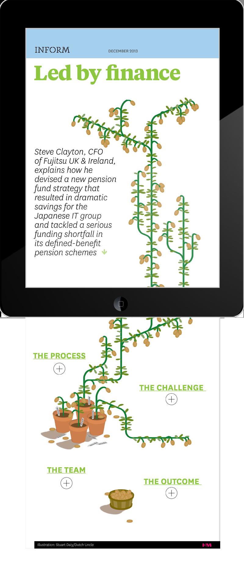Finance clipart financial management. Magazine app by seven
