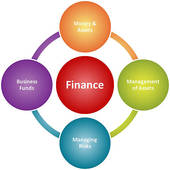 Finance clipart financial management. Free cliparts download clip