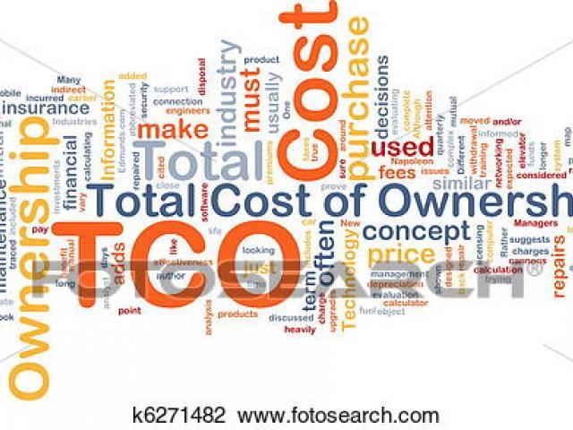 Finance clipart total cost. Free graph download clip