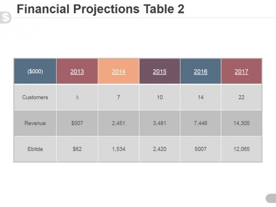 Projections table ppt powerpoint. Financial clipart financial projection