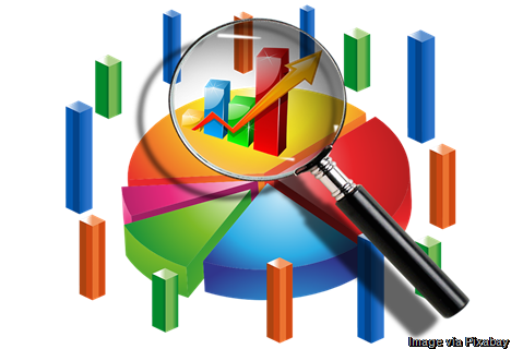 Startup professionals musings keys. Financial clipart financial projection