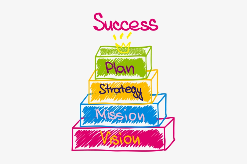 Plan for career confusion. Financial clipart financial success