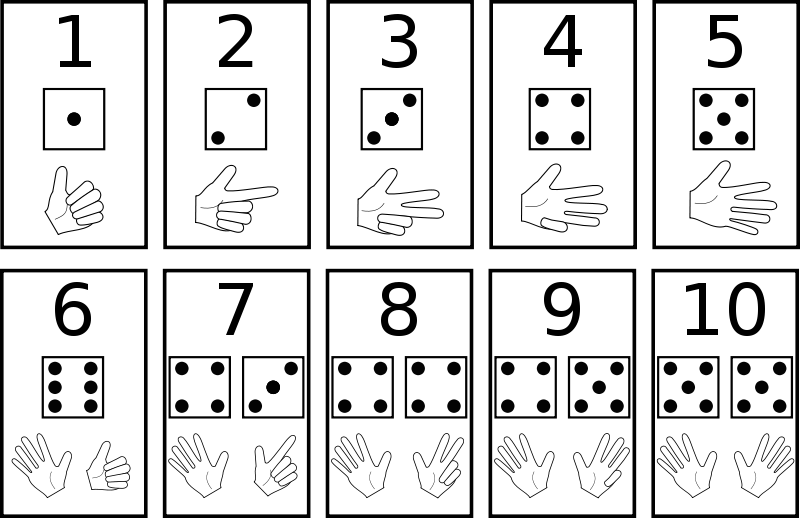 Finger clipart finger count.  collection of free