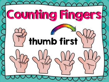 Counting thumb guided reading. Fingers clipart first finger