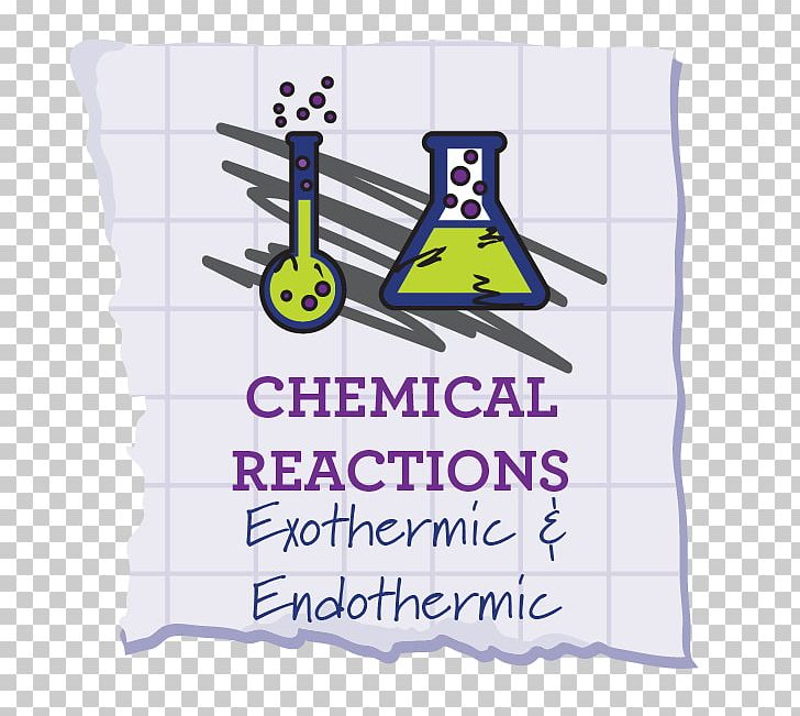 Fire clipart endothermic. Exothermic process reaction