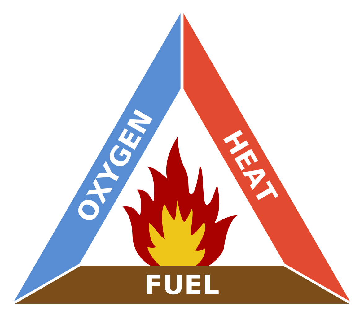 Fire clipart forest fire. Wildfires facts science trek