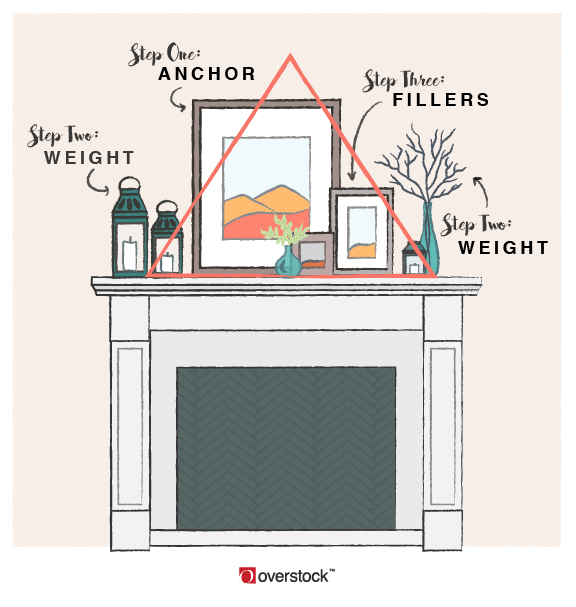 Fireplace clipart mantelpiece. Mantel decorating ideas by