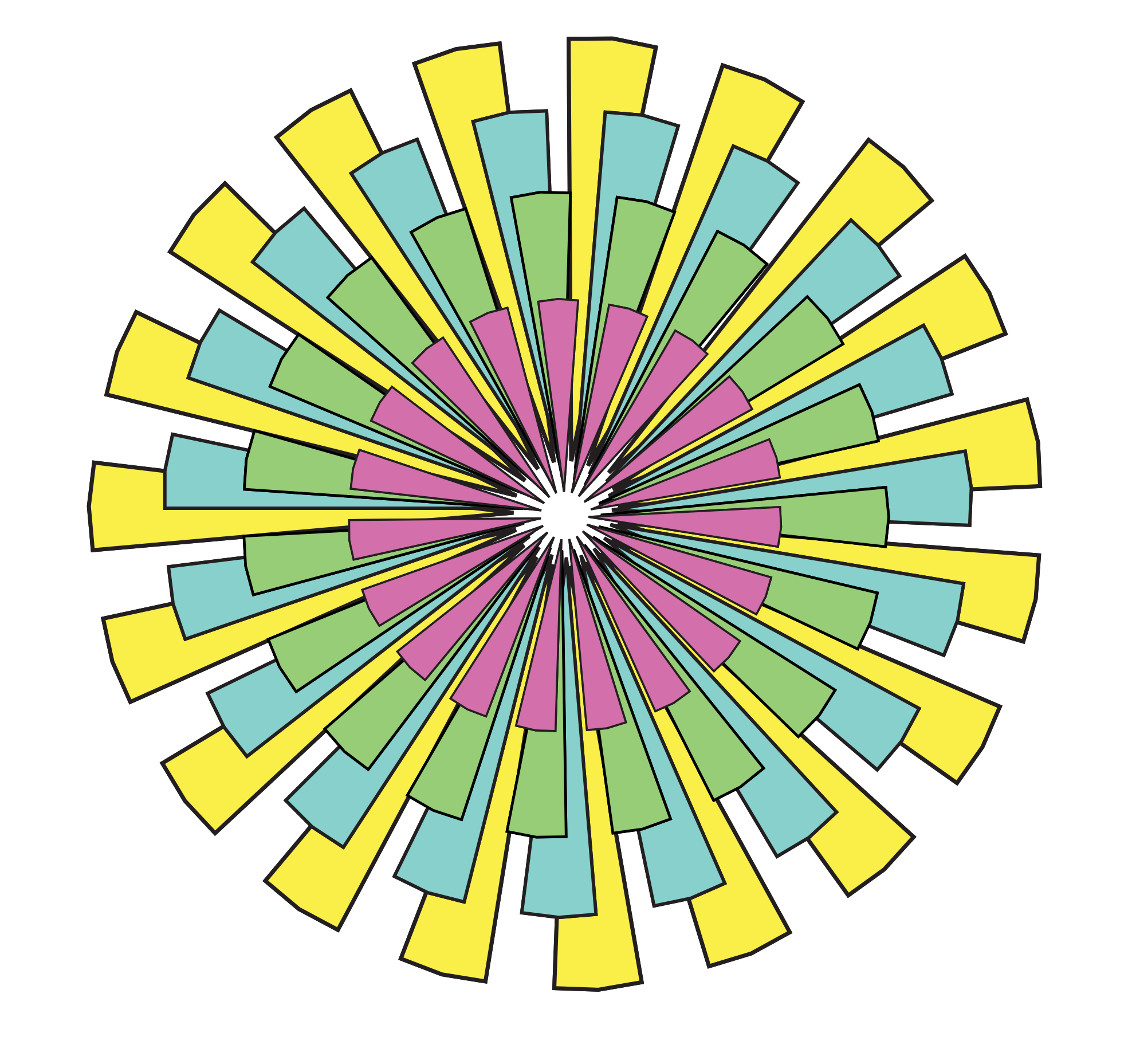 Flash clipart starburst. Clip art outline panda