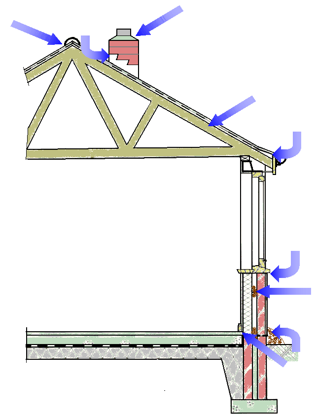 Flood clipart damp. Structural wikipedia