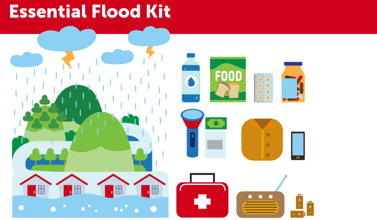 Flood clipart effect flood. A guide to minimising