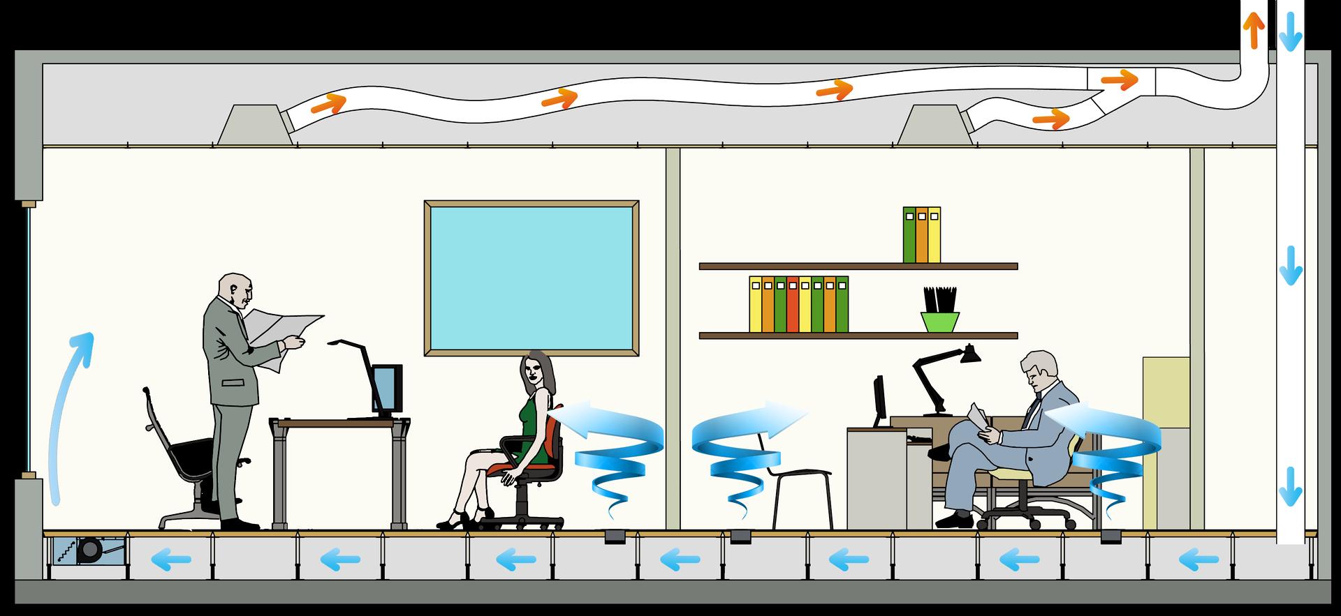 Possible design scenarius underfloor. Floor clipart plain room