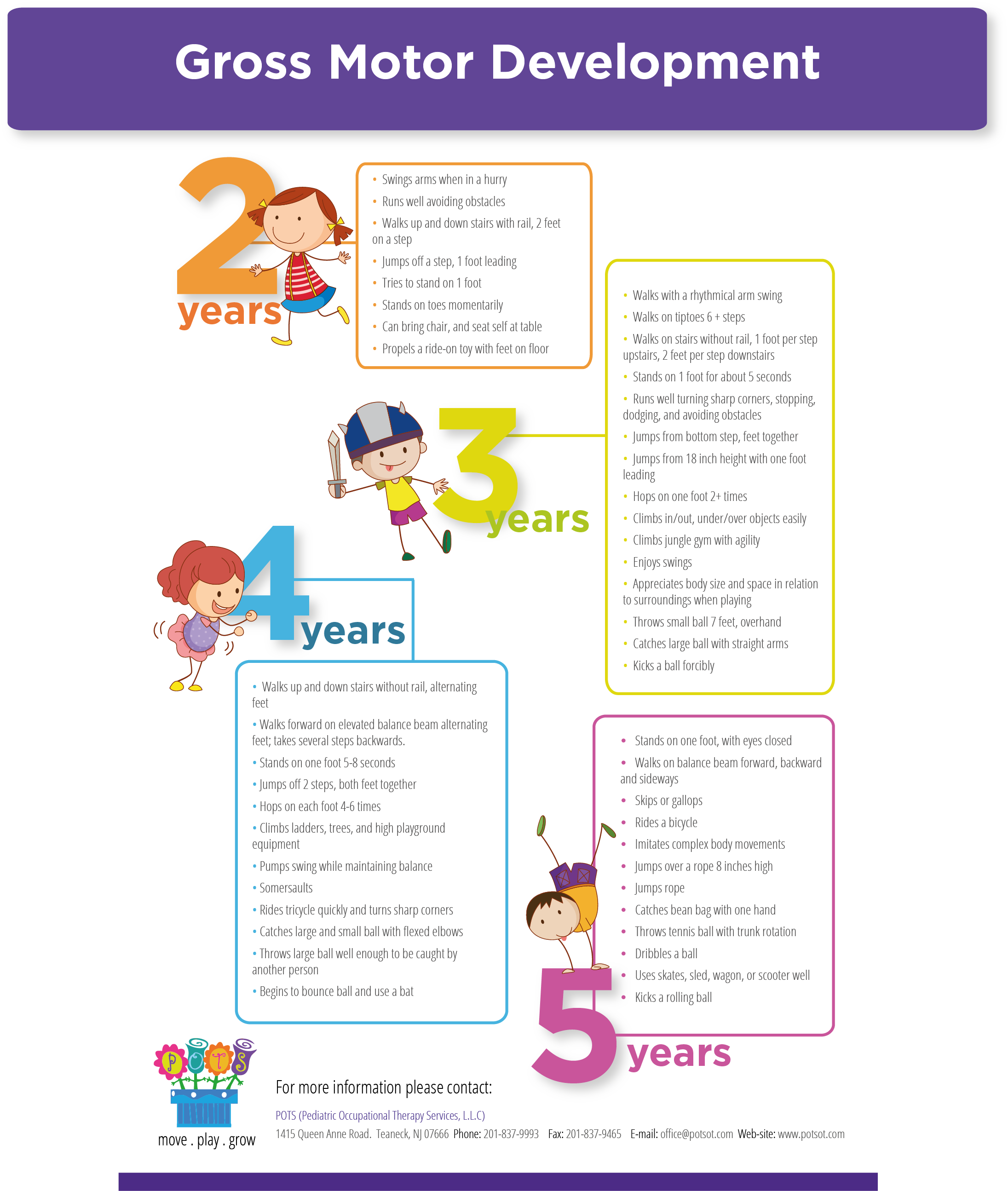 Gross moter infographic from. Planner clipart individual development plan
