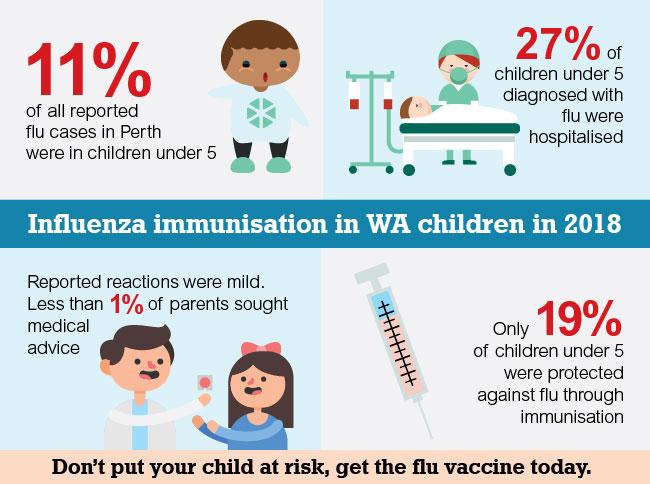 Flu clipart childhood illness. Vaccine for children