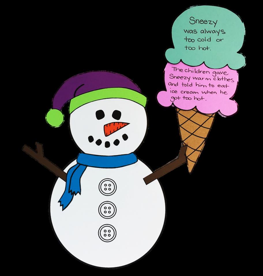Sunglasses clipart snowman. Sneezy the resources ends
