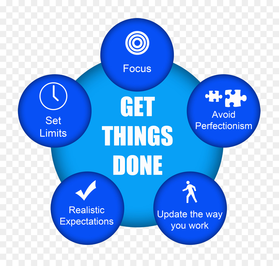 Circle product text communication. Focus clipart work time