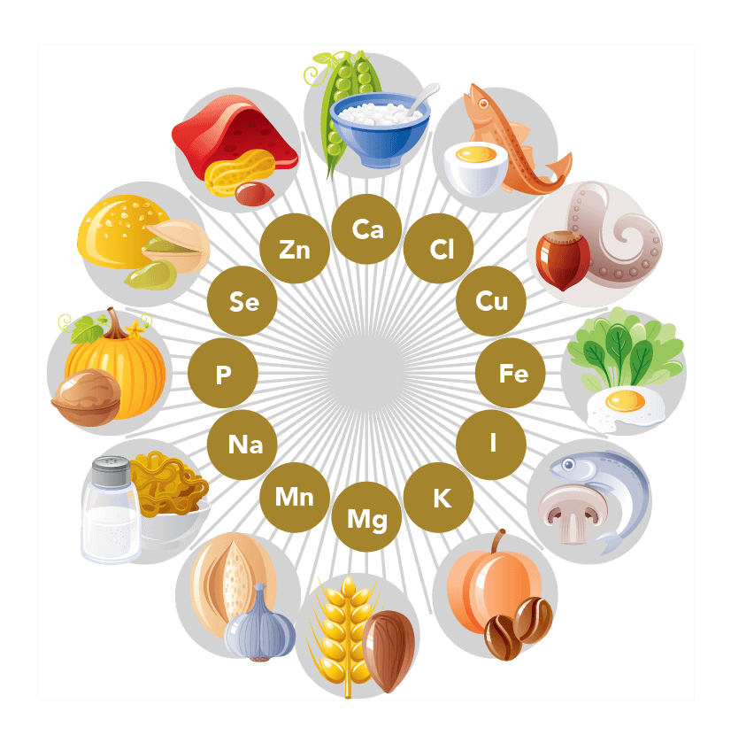 A comprehensive guide to. Skin clipart burned food