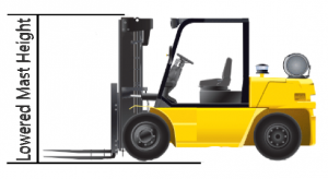 Forklift clipart small warehouse. Dimensions you need to
