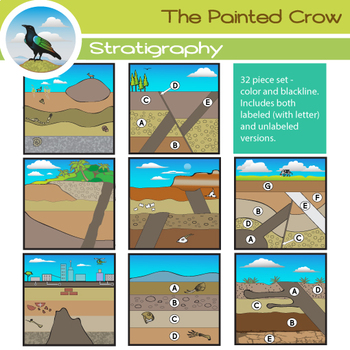 Geology clipart teaching. Clip art stratigraphy rock