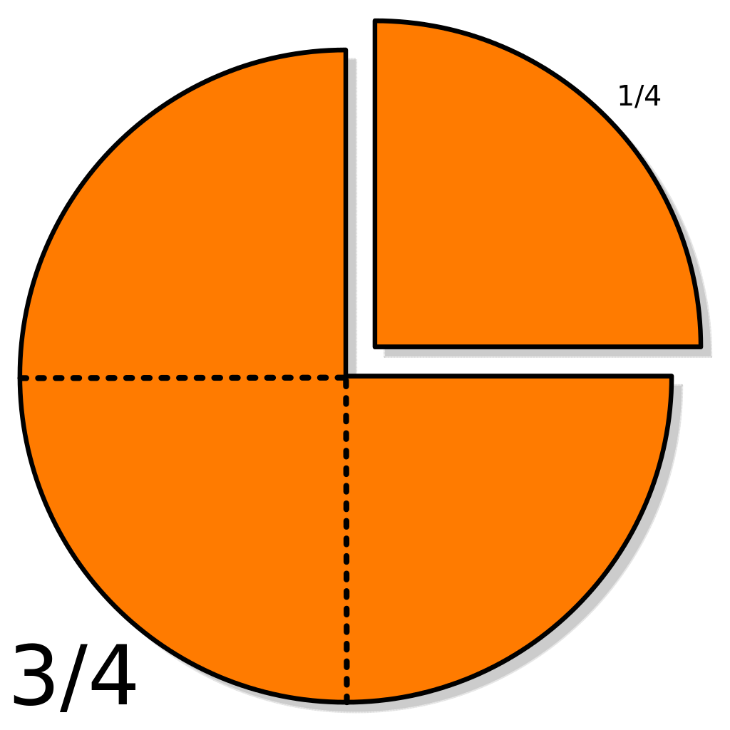 File svg wikimedia commons. Fraction clipart circle